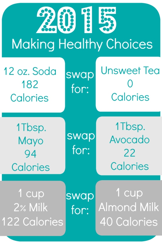 healthy choices guide